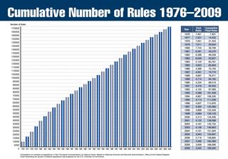 EPA-Regulations-Chart (1)