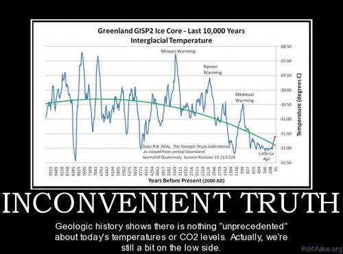 Inconvenient-truth-global-warming-hoax-political-poster-1286997141